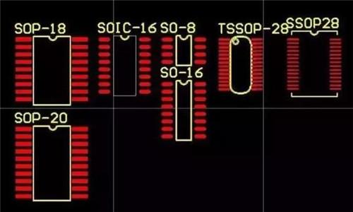 SOP/SOIC/TSSOP/SSOP封装图比较