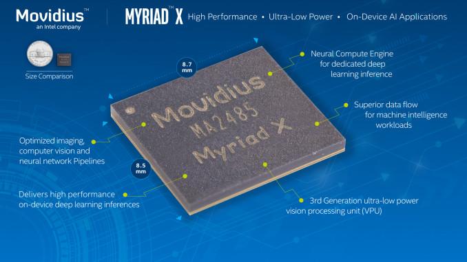 Movidius02