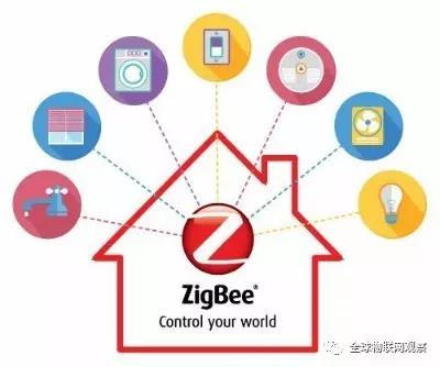 ZigBee05