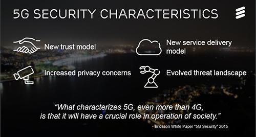 5G安全防护特点