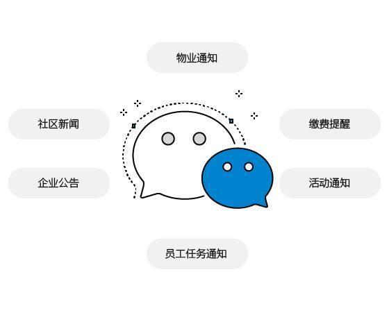 tengxun03