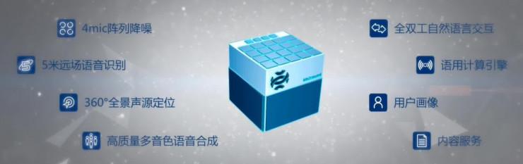 yunzhisheng