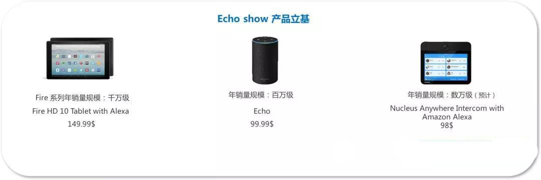 Echo10
