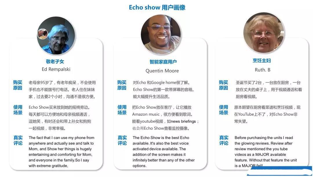 Echo13