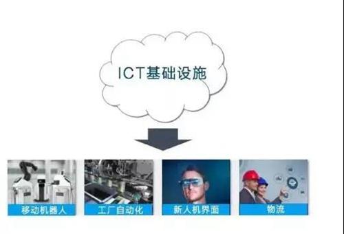 iot2018050805