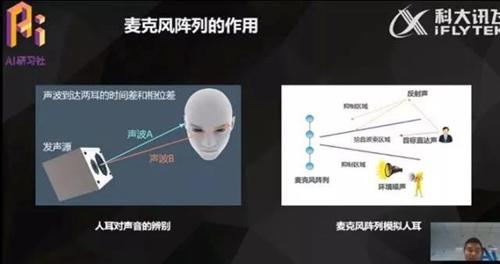 yuyin2018062303