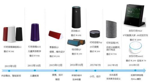 yxiang2018062510