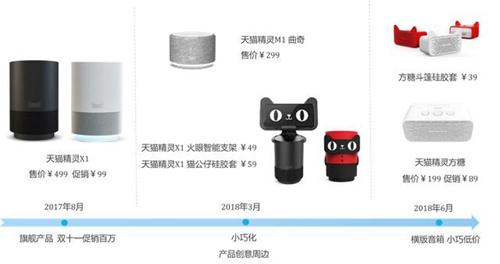 yxiang2018062513