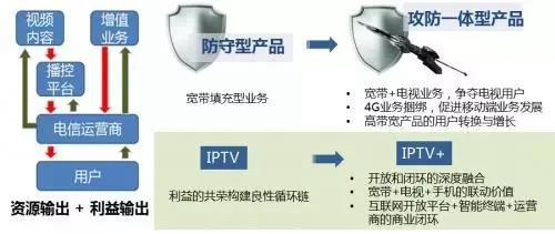 iptv20180706002