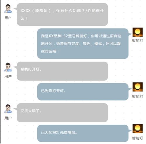 kedaxunfei2018071101
