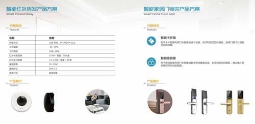 shunzhou201807054