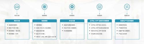 shunzhou201807056