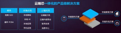yunzhisheng201807293