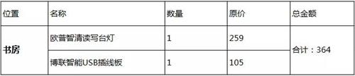 huawei2018080809